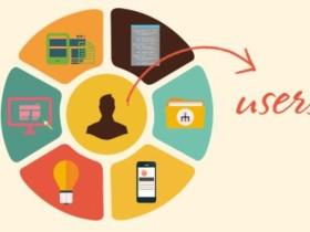 做网站运营需要关注的七个基础问题
